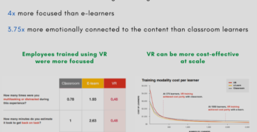 How VR accelerate collaboration and training at the work place ?